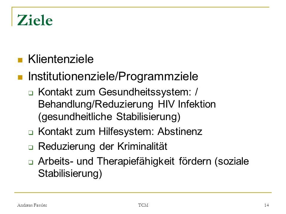 Andreas Fassler TCM 14 Ziele Klientenziele Institutionenziele/Programmziele Kontakt zum Gesundheitssystem: / Behandlung/Reduzierung HIV Infektion (ges