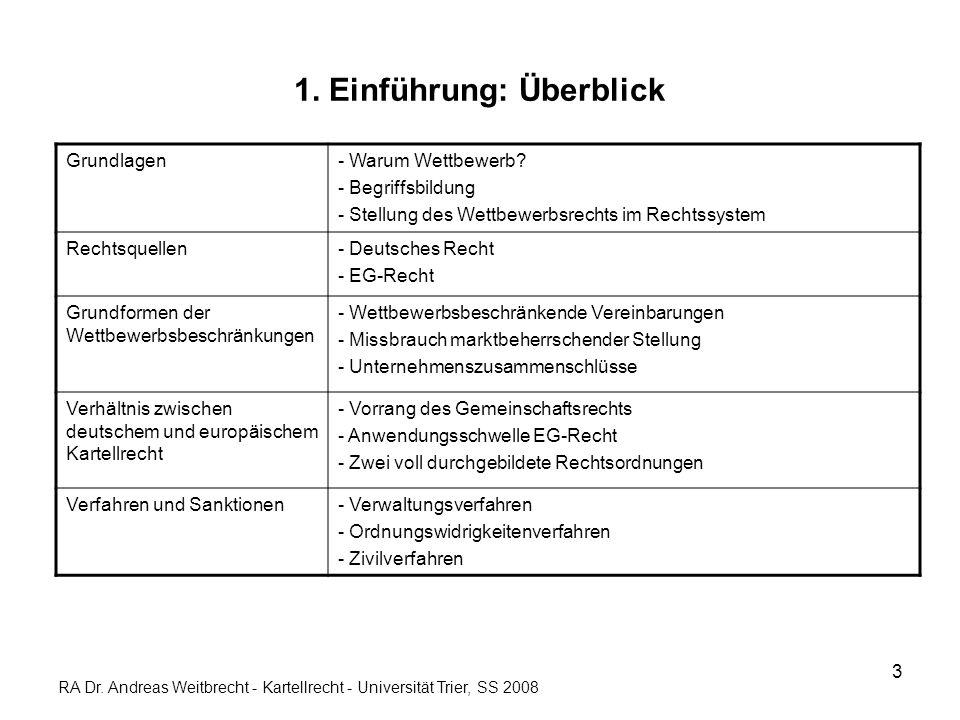 3 1. Einführung: Überblick Grundlagen- Warum Wettbewerb? - Begriffsbildung - Stellung des Wettbewerbsrechts im Rechtssystem Rechtsquellen- Deutsches R