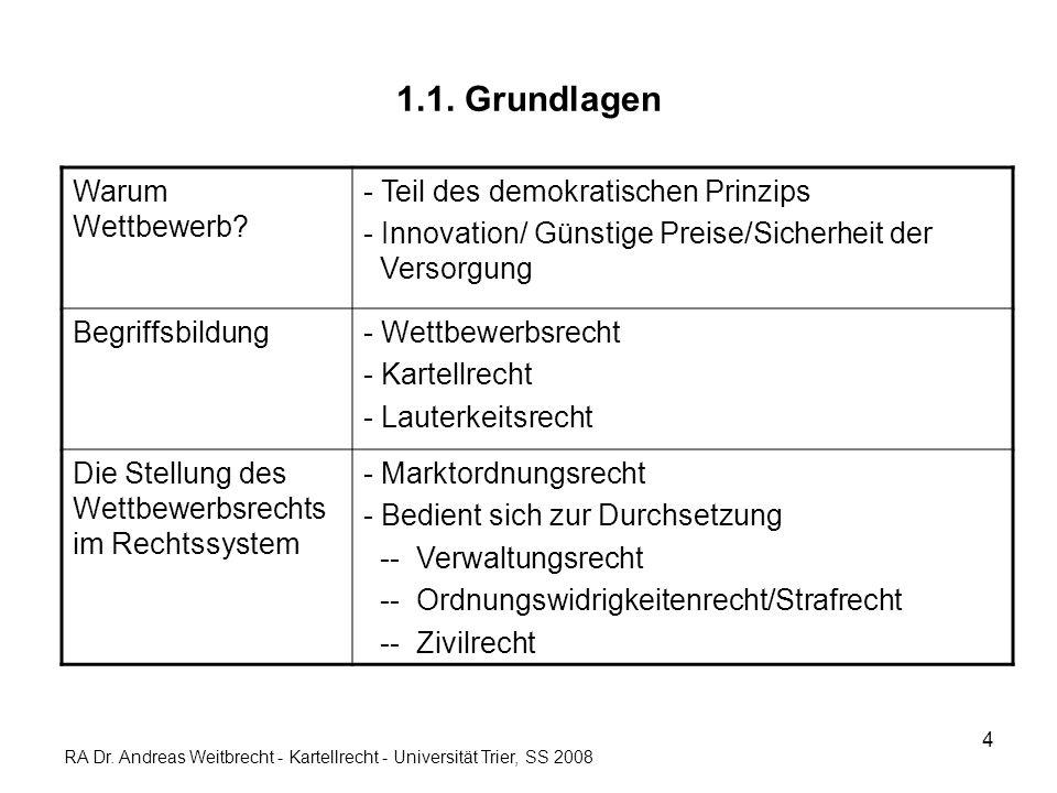 4 1.1. Grundlagen Warum Wettbewerb? - Teil des demokratischen Prinzips - Innovation/ Günstige Preise/Sicherheit der Versorgung Begriffsbildung- Wettbe