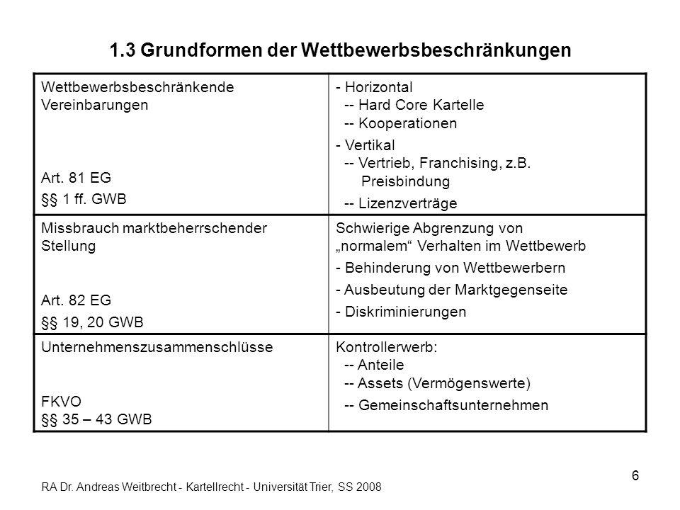 6 1.3 Grundformen der Wettbewerbsbeschränkungen Wettbewerbsbeschränkende Vereinbarungen Art. 81 EG §§ 1 ff. GWB - Horizontal -- Hard Core Kartelle --