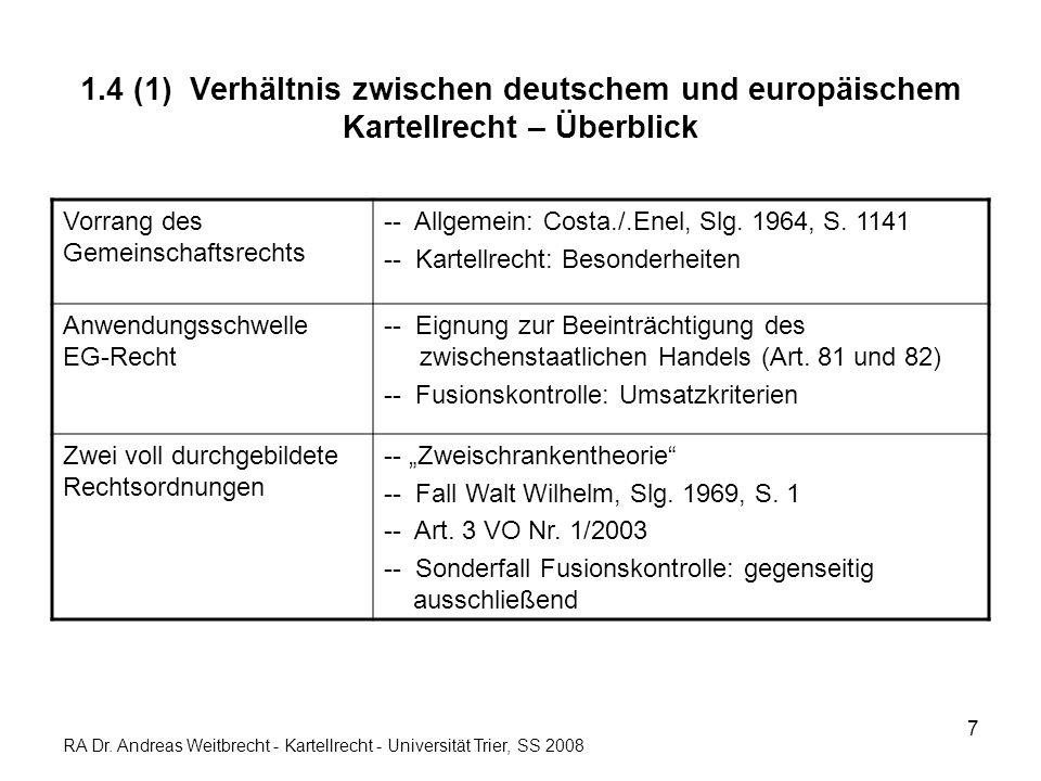 7 1.4 (1) Verhältnis zwischen deutschem und europäischem Kartellrecht – Überblick Vorrang des Gemeinschaftsrechts -- Allgemein: Costa./.Enel, Slg. 196