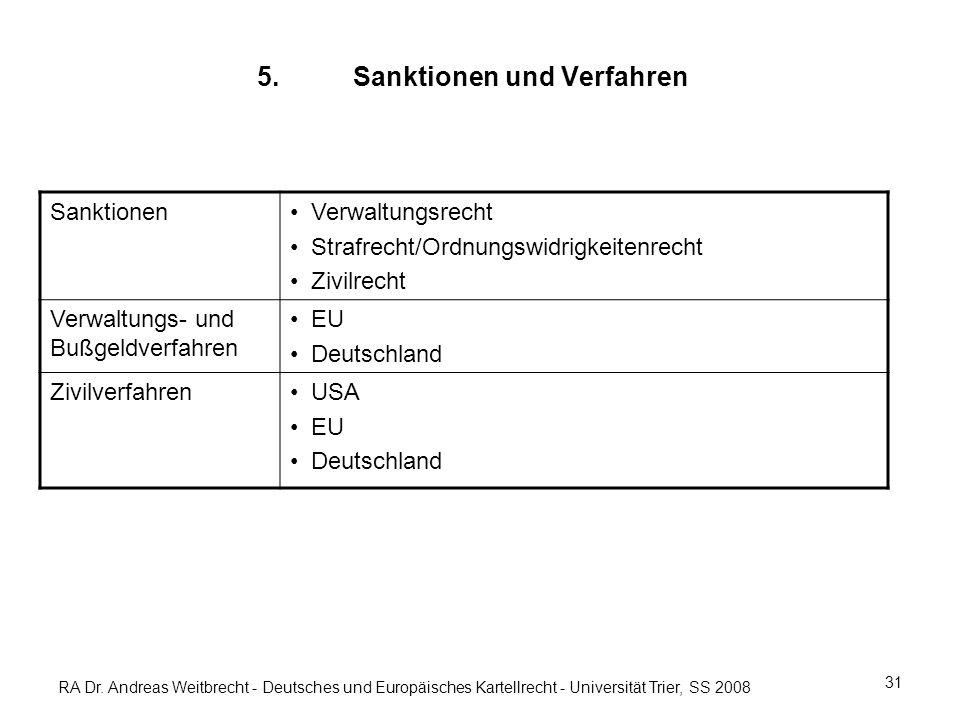 RA Dr. Andreas Weitbrecht - Deutsches und Europäisches Kartellrecht - Universität Trier, SS 2008 5.Sanktionen und Verfahren Sanktionen Verwaltungsrech