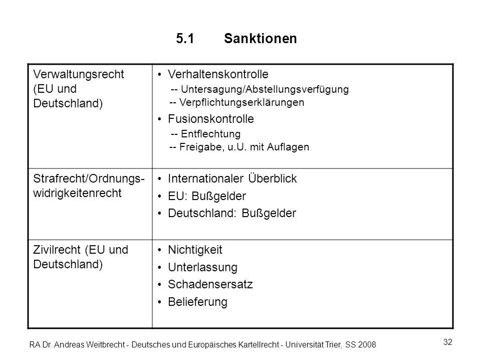 RA Dr. Andreas Weitbrecht - Deutsches und Europäisches Kartellrecht - Universität Trier, SS 2008 5.1Sanktionen Verwaltungsrecht (EU und Deutschland) V
