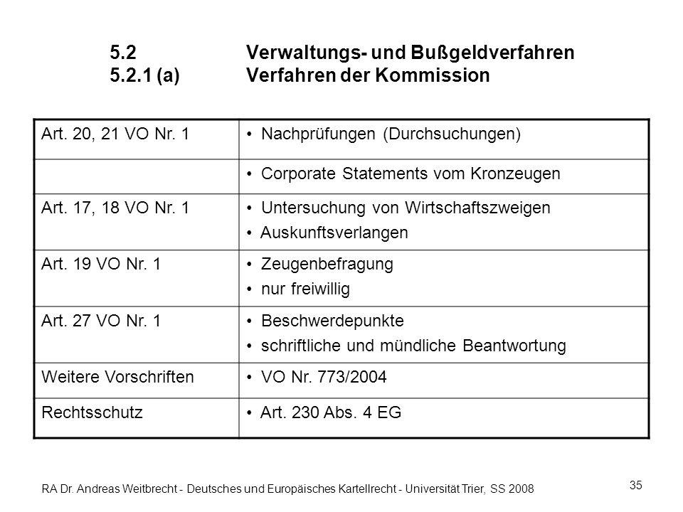 RA Dr. Andreas Weitbrecht - Deutsches und Europäisches Kartellrecht - Universität Trier, SS 2008 5.2Verwaltungs- und Bußgeldverfahren 5.2.1 (a)Verfahr