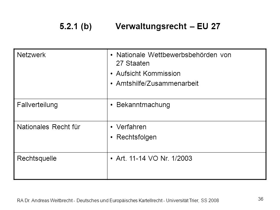 RA Dr. Andreas Weitbrecht - Deutsches und Europäisches Kartellrecht - Universität Trier, SS 2008 5.2.1 (b)Verwaltungsrecht – EU 27 Netzwerk Nationale
