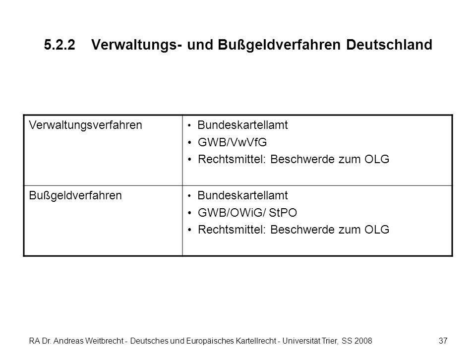 RA Dr. Andreas Weitbrecht - Deutsches und Europäisches Kartellrecht - Universität Trier, SS 2008 5.2.2Verwaltungs- und Bußgeldverfahren Deutschland Ve