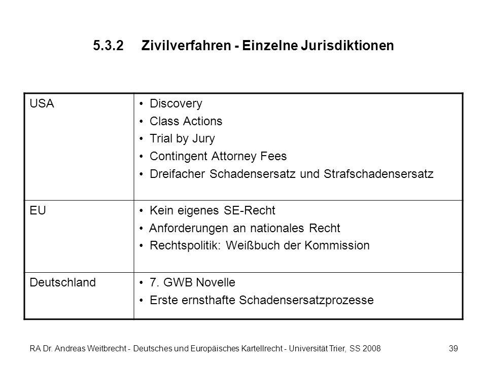 RA Dr. Andreas Weitbrecht - Deutsches und Europäisches Kartellrecht - Universität Trier, SS 2008 5.3.2Zivilverfahren - Einzelne Jurisdiktionen USA Dis