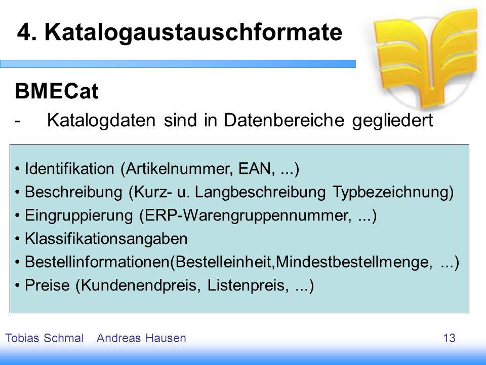 14 BMECat -Katalogdaten sind in Datenbereiche gegliedert Identifikation (Artikelnummer, EAN,...) Beschreibung (Kurz- u. Langbeschreibung Typbezeichnun