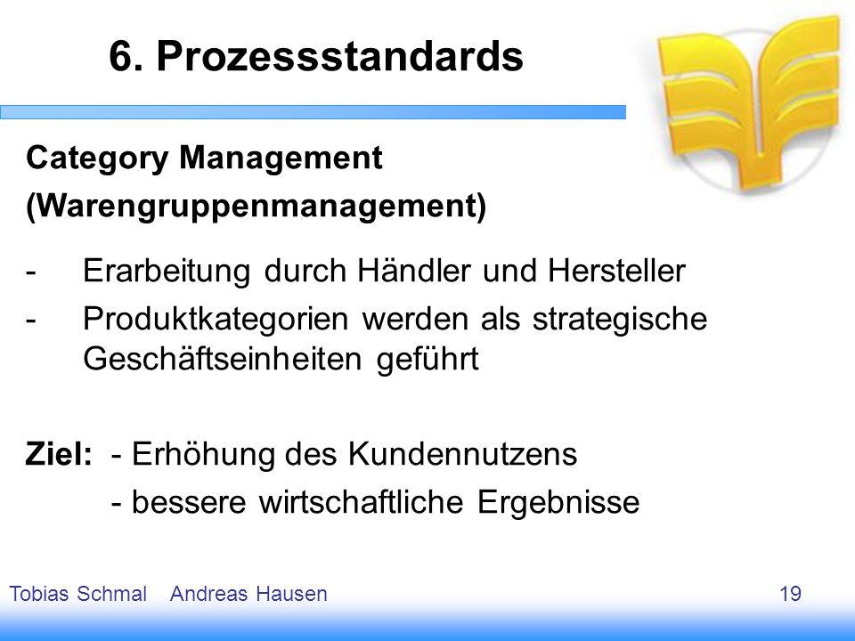 20 Category Management (Warengruppenmanagement) -Erarbeitung durch Händler und Hersteller -Produktkategorien werden als strategische Geschäftseinheite