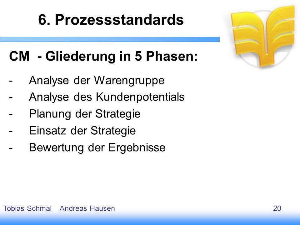 21 CM - Gliederung in 5 Phasen: -Analyse der Warengruppe -Analyse des Kundenpotentials -Planung der Strategie -Einsatz der Strategie -Bewertung der Er