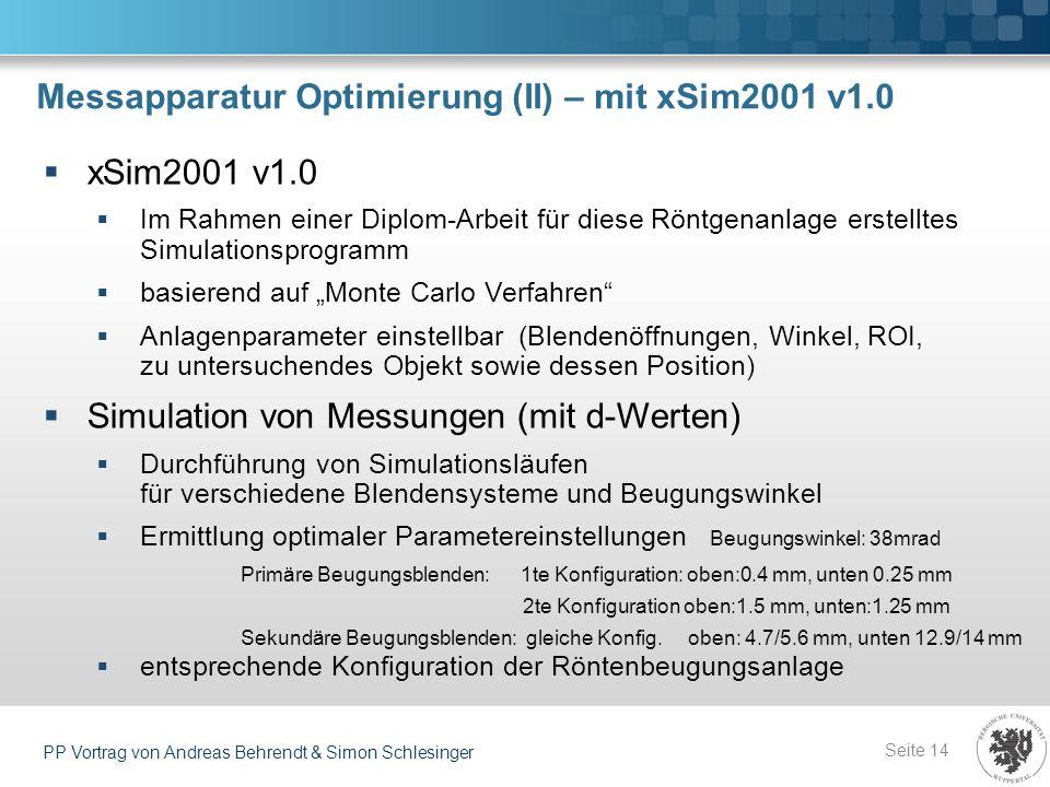 Messapparatur Optimierung (II) – mit xSim2001 v1.0 Seite 14 PP Vortrag von Andreas Behrendt & Simon Schlesinger xSim2001 v1.0 Im Rahmen einer Diplom-A