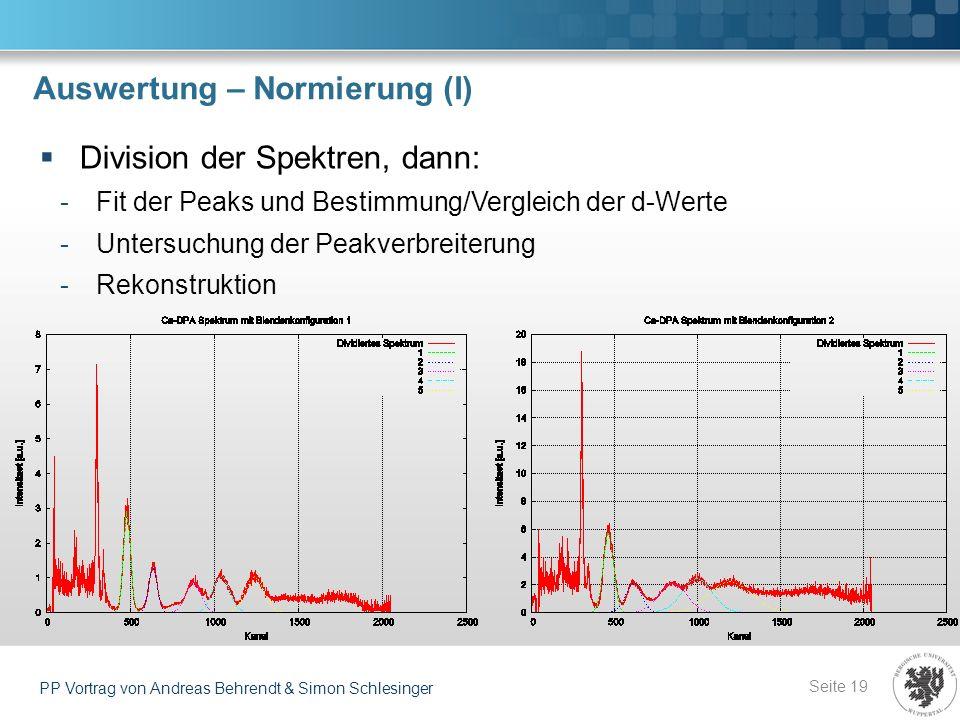 Auswertung – Normierung (I) Seite 19 PP Vortrag von Andreas Behrendt & Simon Schlesinger Division der Spektren, dann: -Fit der Peaks und Bestimmung/Ve
