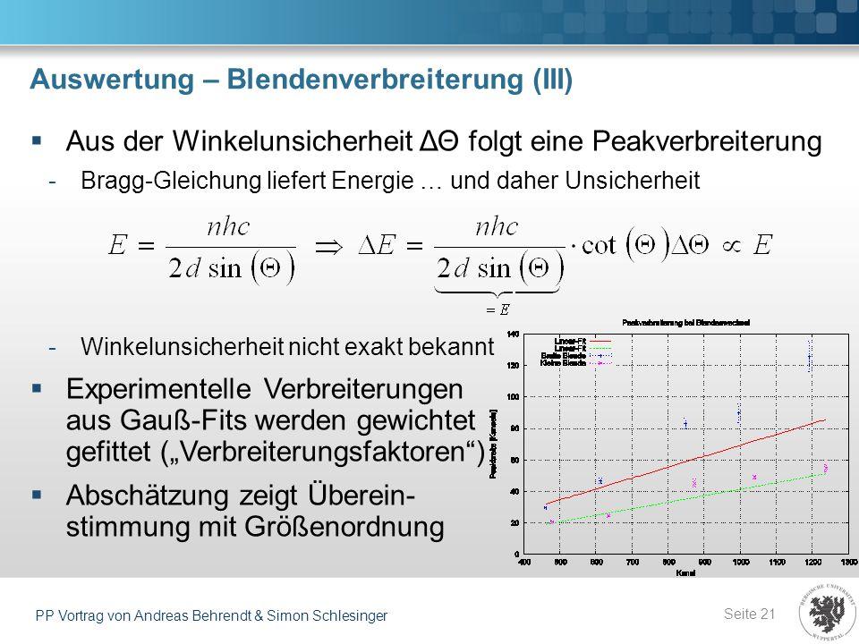 Auswertung – Blendenverbreiterung (III) Seite 21 PP Vortrag von Andreas Behrendt & Simon Schlesinger Aus der Winkelunsicherheit ΔΘ folgt eine Peakverb
