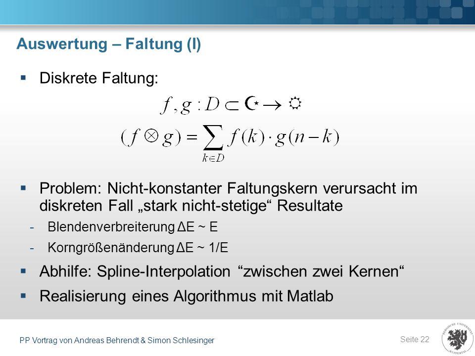 Auswertung – Faltung (I) Seite 22 PP Vortrag von Andreas Behrendt & Simon Schlesinger Diskrete Faltung: Problem: Nicht-konstanter Faltungskern verursa