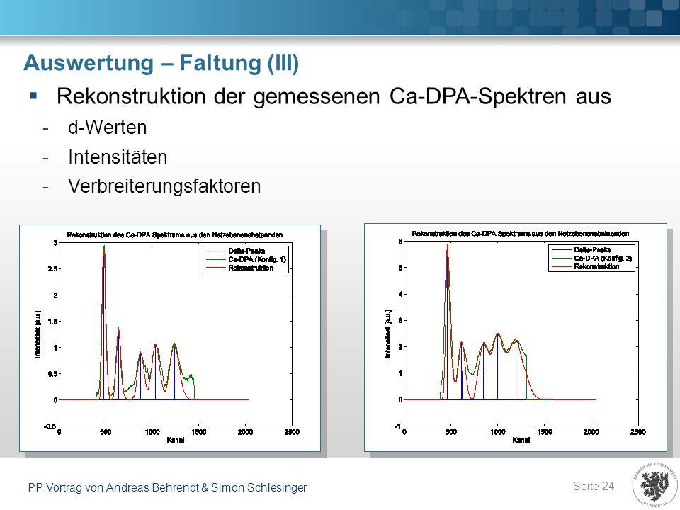 Auswertung – Faltung (III) Seite 24 PP Vortrag von Andreas Behrendt & Simon Schlesinger Rekonstruktion der gemessenen Ca-DPA-Spektren aus -d-Werten -I