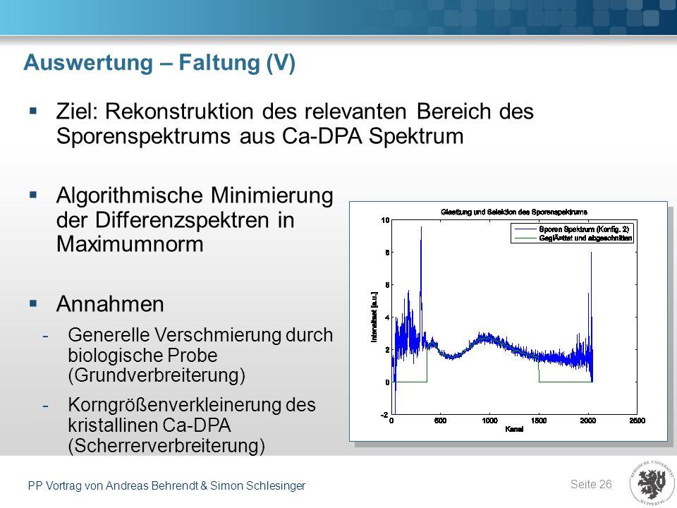 Auswertung – Faltung (V) Seite 26 PP Vortrag von Andreas Behrendt & Simon Schlesinger Ziel: Rekonstruktion des relevanten Bereich des Sporenspektrums