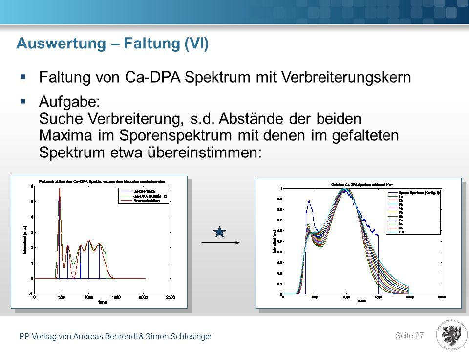 Auswertung – Faltung (VI) Seite 27 PP Vortrag von Andreas Behrendt & Simon Schlesinger Faltung von Ca-DPA Spektrum mit Verbreiterungskern Aufgabe: Suc