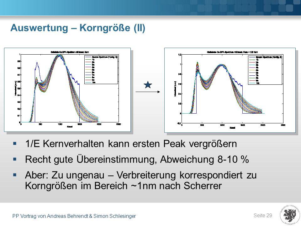 Auswertung – Korngröße (II) Seite 29 PP Vortrag von Andreas Behrendt & Simon Schlesinger 1/E Kernverhalten kann ersten Peak vergrößern Recht gute Über