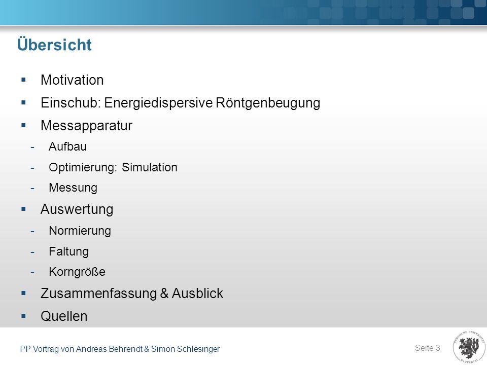 Übersicht Motivation Einschub: Energiedispersive Röntgenbeugung Messapparatur -Aufbau -Optimierung: Simulation -Messung Auswertung -Normierung -Faltun
