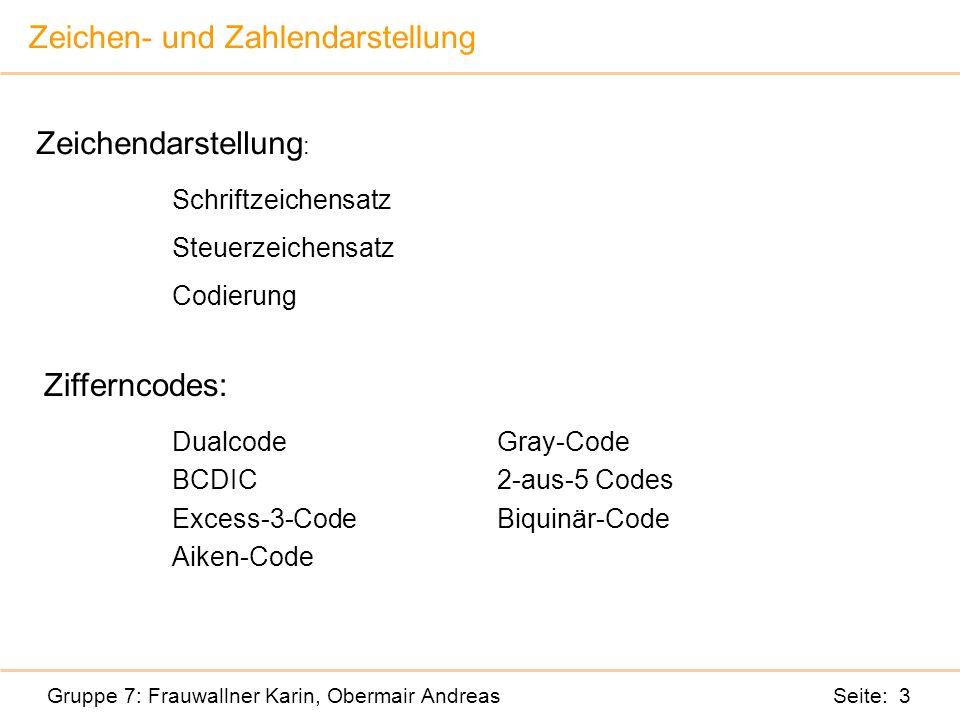 Zeichen- und Zahlendarstellung Gruppe 7: Frauwallner Karin, Obermair Andreas Seite: 3 Zeichendarstellung : Schriftzeichensatz Steuerzeichensatz Codierung Zifferncodes: Dualcode BCDIC Excess-3-Code Aiken-Code Gray-Code 2-aus-5 Codes Biquinär-Code