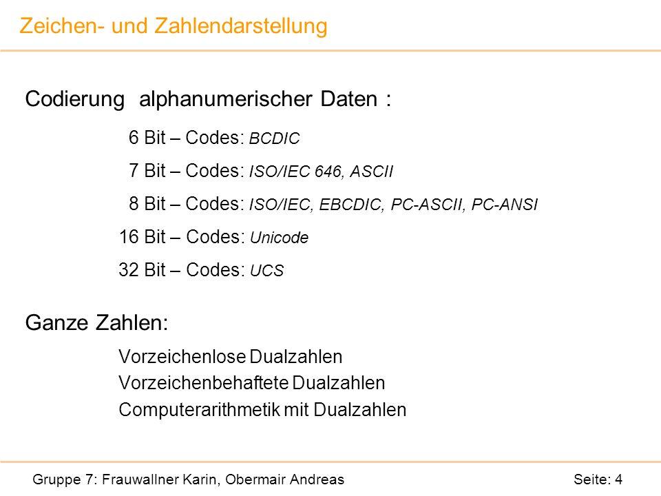 Zeichen- und Zahlendarstellung Gruppe 7: Frauwallner Karin, Obermair Andreas Seite: 4 Codierung alphanumerischer Daten : 6 Bit – Codes: BCDIC 7 Bit – Codes: ISO/IEC 646, ASCII 8 Bit – Codes: ISO/IEC, EBCDIC, PC-ASCII, PC-ANSI 16 Bit – Codes: Unicode 32 Bit – Codes: UCS Ganze Zahlen: Vorzeichenlose Dualzahlen Vorzeichenbehaftete Dualzahlen Computerarithmetik mit Dualzahlen