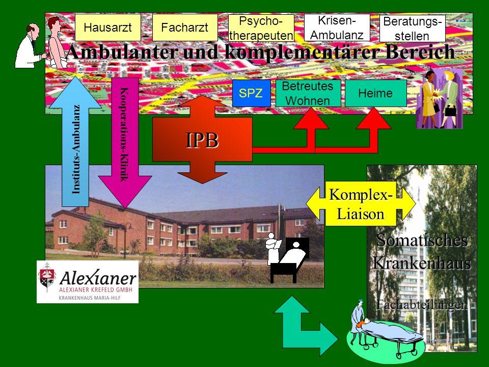 Ambulanter und komplementärer Bereich IPB Kooperations-Klinik Instituts-Ambulanz SomatischesKrankenhausFachabteilungen Komplex-Liaison Betreutes Wohne