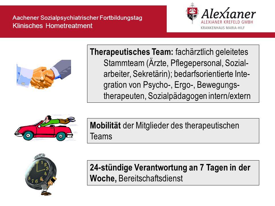 Aachener Sozialpsychiatrischer Fortbildungstag Klinisches Hometreatment Therapeutisches Team: fachärztlich geleitetes Stammteam (Ärzte, Pflegepersonal