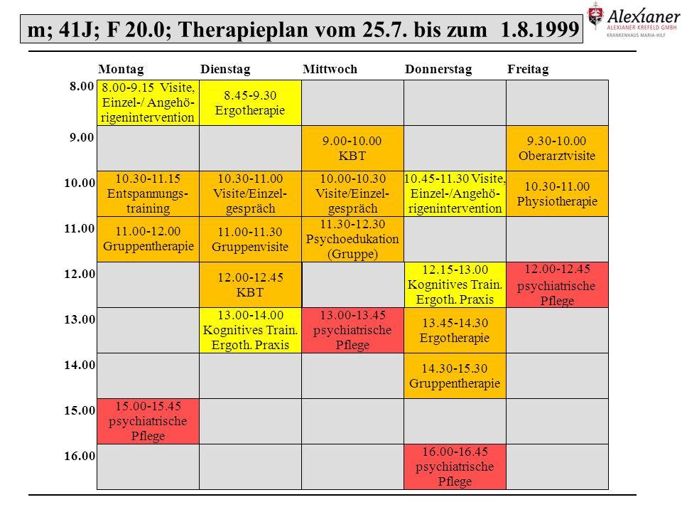 8.00-9.15 Visite, Einzel-/ Angehö- rigenintervention 8.45-9.30 Ergotherapie 9.00-10.00 KBT 9.30-10.00 Oberarztvisite 10.45-11.30 Visite, Einzel-/Angeh