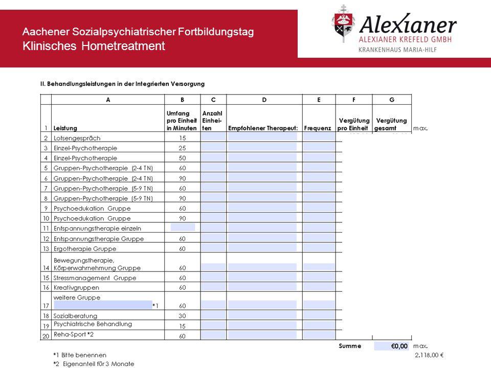 Aachener Sozialpsychiatrischer Fortbildungstag Klinisches Hometreatment