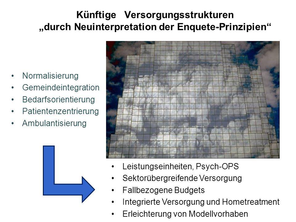 Aachener Sozialpsychiatrischer Fortbildungstag Klinisches Hometreatment Klinische Versorgungsstrukturen Was ist wünschenswert.
