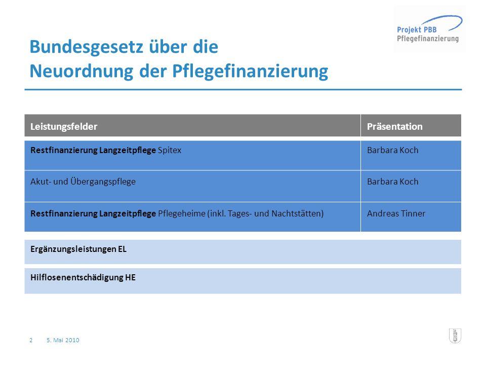 2 5. Mai 2010 Bundesgesetz über die Neuordnung der Pflegefinanzierung LeistungsfelderPräsentation Restfinanzierung Langzeitpflege SpitexBarbara Koch A
