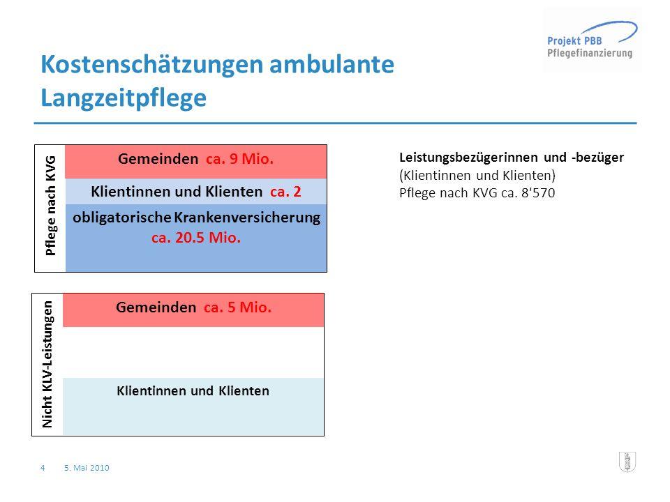 4 5. Mai 2010 Kostenschätzungen ambulante Langzeitpflege Klientinnen und Klienten ca. 2 Mio. Gemeinden ca. 9 Mio. Pflege nach KVG obligatorische Krank