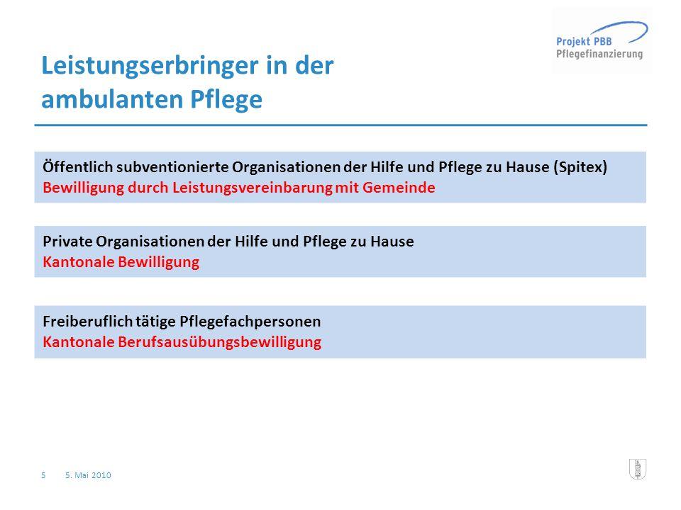 5 5. Mai 2010 Leistungserbringer in der ambulanten Pflege Private Organisationen der Hilfe und Pflege zu Hause Kantonale Bewilligung Freiberuflich tät