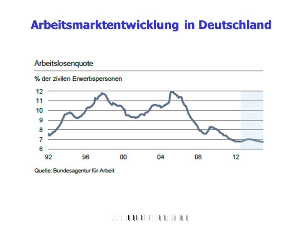Arbeitsmarktentwicklung in Deutschland