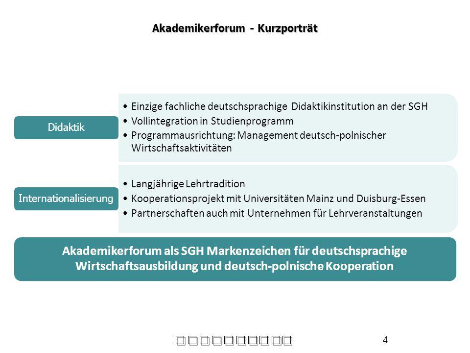 4 Akademikerforum - Kurzporträt Einzige fachliche deutschsprachige Didaktikinstitution an der SGH Vollintegration in Studienprogramm Programmausrichtu