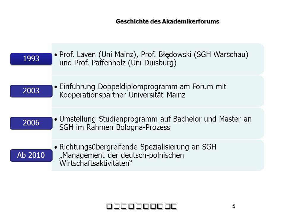5 Geschichte des Akademikerforums Prof. Laven (Uni Mainz), Prof. Błędowski (SGH Warschau) und Prof. Paffenholz (Uni Duisburg) 1993 Einführung Doppeldi
