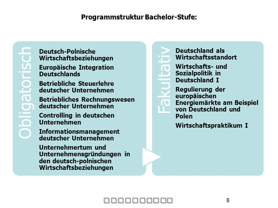 6 Programmstruktur Bachelor-Stufe: Obligatorisch Deutsch-Polnische Wirtschaftsbeziehungen Europäische Integration Deutschlands Betriebliche Steuerlehr