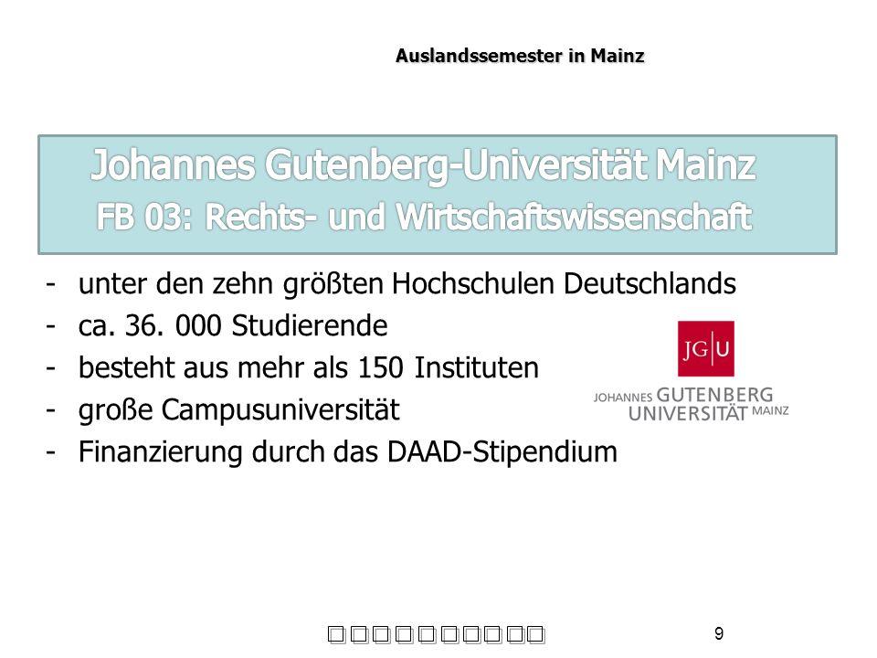 9 Auslandssemester in Mainz