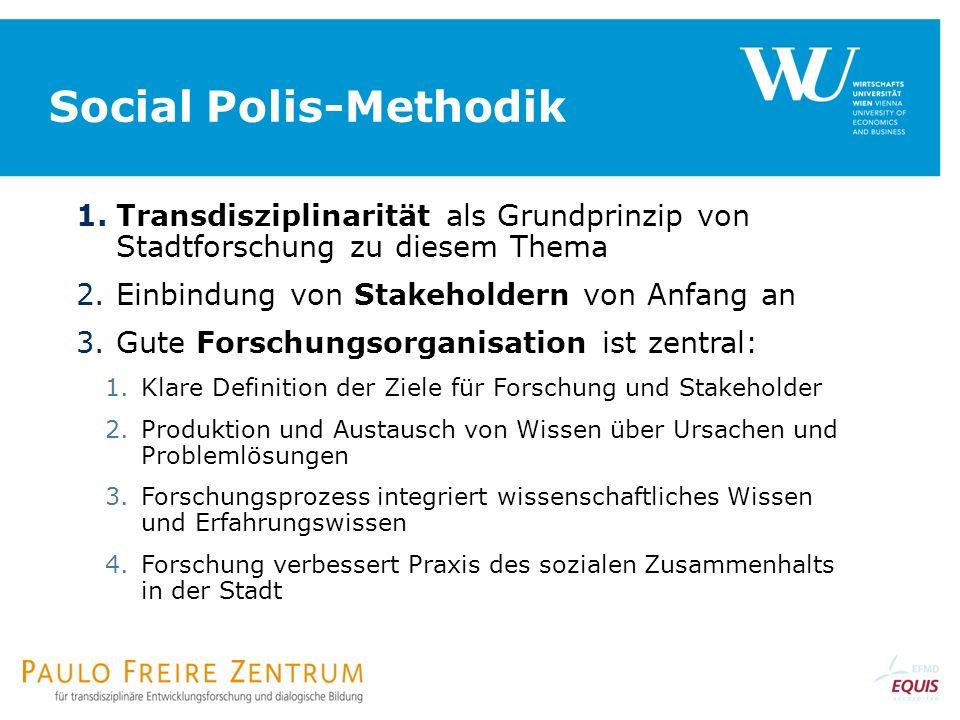 Social Polis-Methodik 1.Transdisziplinarität als Grundprinzip von Stadtforschung zu diesem Thema 2.Einbindung von Stakeholdern von Anfang an 3.Gute Fo