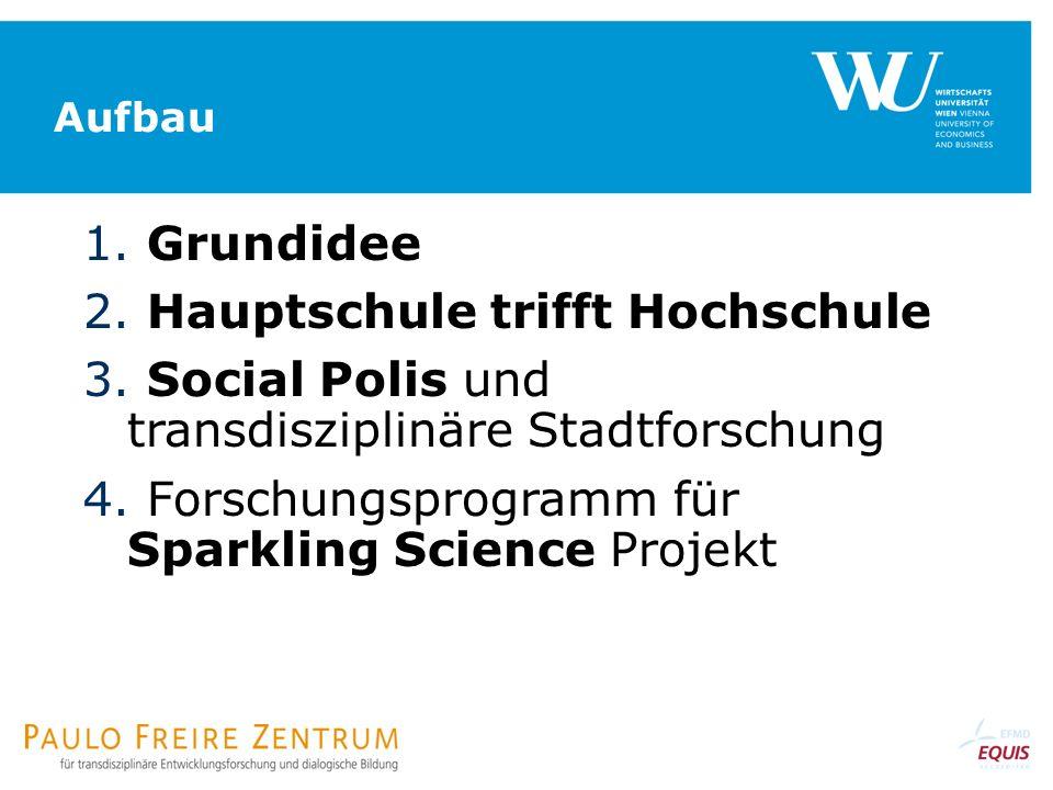 Aufbau 1. Grundidee 2. Hauptschule trifft Hochschule 3. Social Polis und transdisziplinäre Stadtforschung 4. Forschungsprogramm für Sparkling Science