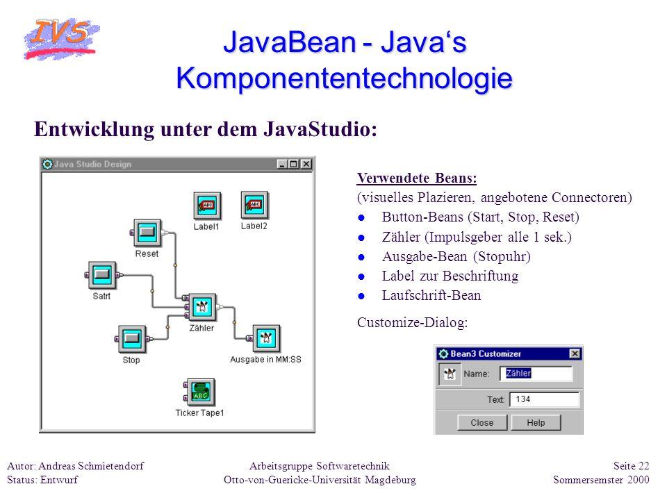 Arbeitsgruppe Softwaretechnik Otto-von-Guericke-Universität Magdeburg Autor: Andreas Schmietendorf Status: Entwurf Seite 22 Sommersemster 2000 JavaBea