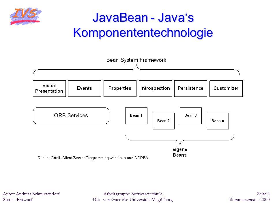 Arbeitsgruppe Softwaretechnik Otto-von-Guericke-Universität Magdeburg Autor: Andreas Schmietendorf Status: Entwurf Seite 5 Sommersemster 2000 JavaBean