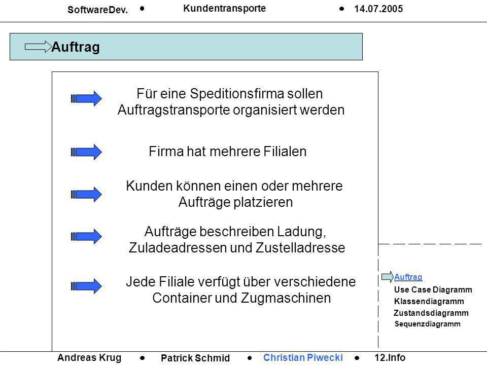 Use Case Diagramm SoftwareDev.