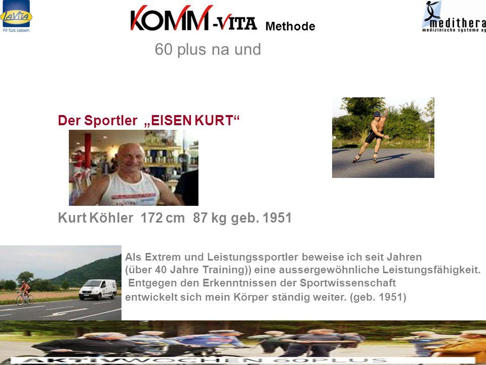 Methode 2003 Megathlon über 24 Std 10 Sportarten (zusammen mit Mens Health) 2005 beim 24 Std Rennen am Nürburgring 5000 Tonnen an der Beinpresse in unter 9 Std.