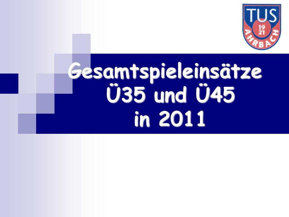 Gesamtspieleinsätze Ü35 und Ü45 in 2011