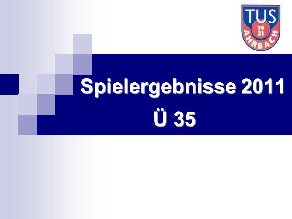Spielergebnisse 2011 Ü 35
