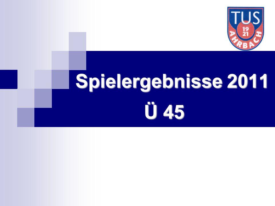 Spielergebnisse 2011 Ü 45