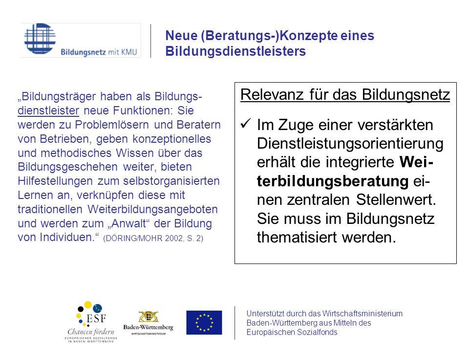 Unterstützt durch das Wirtschaftsministerium Baden-Württemberg aus Mitteln des Europäischen Sozialfonds Bildungsträger haben als Bildungs- dienstleist
