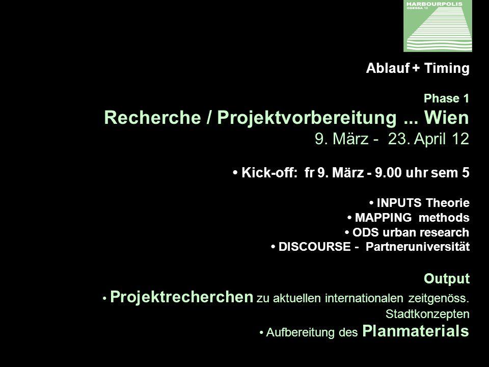 Ablauf + Timing Phase 1 Recherche / Projektvorbereitung...