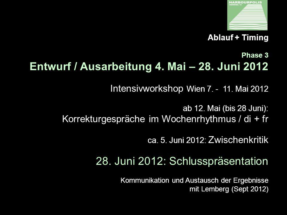 Ablauf + Timing Phase 3 Entwurf / Ausarbeitung 4. Mai – 28.